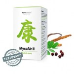 MycoAir-II-180-tablet-mycom